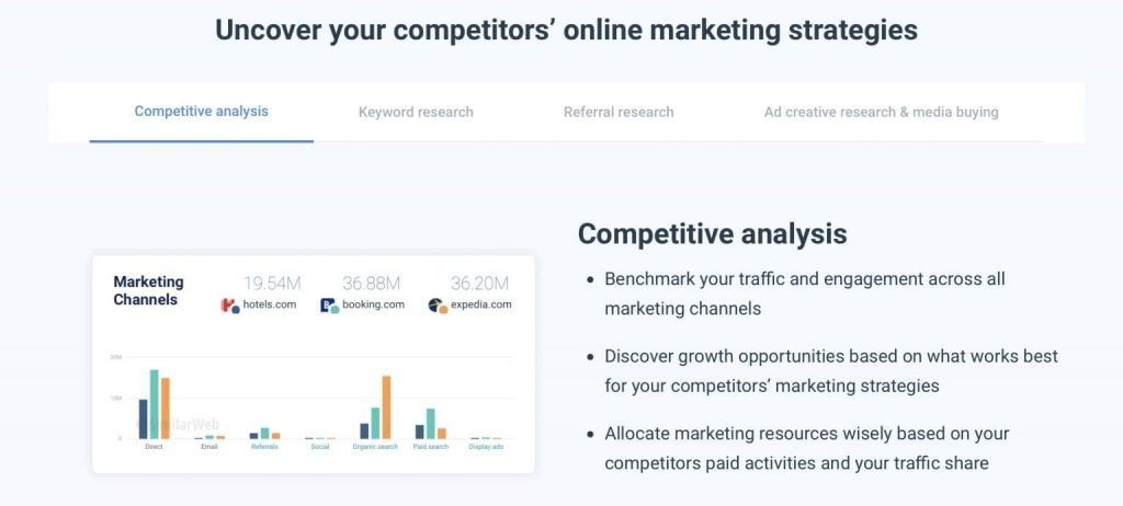Similarweb feature - Competitive Analysis