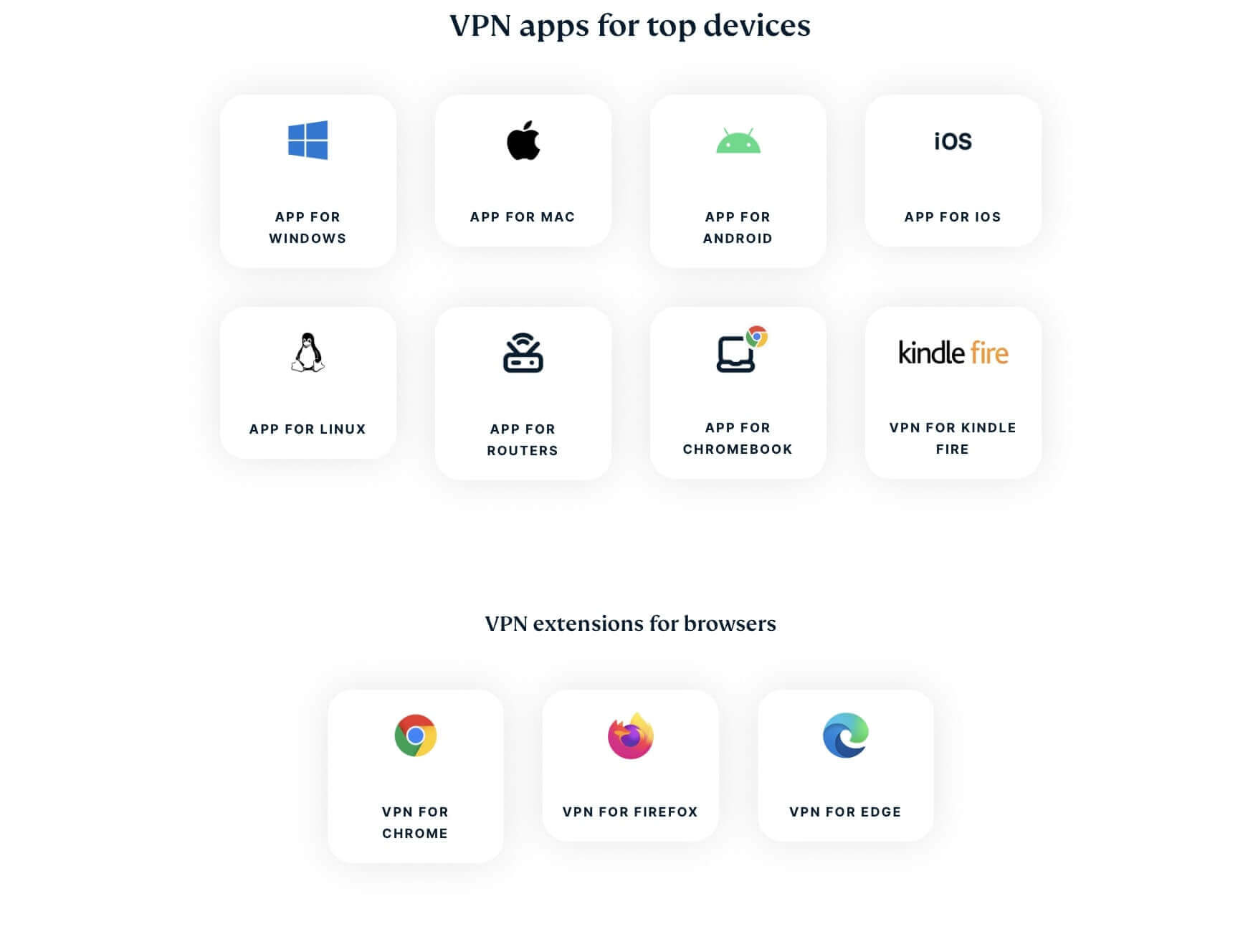 Top Supported Devices