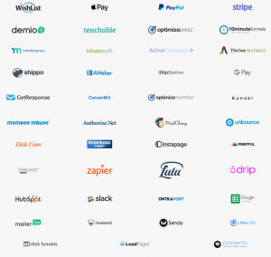 Softwares which integrate with ThriveCart