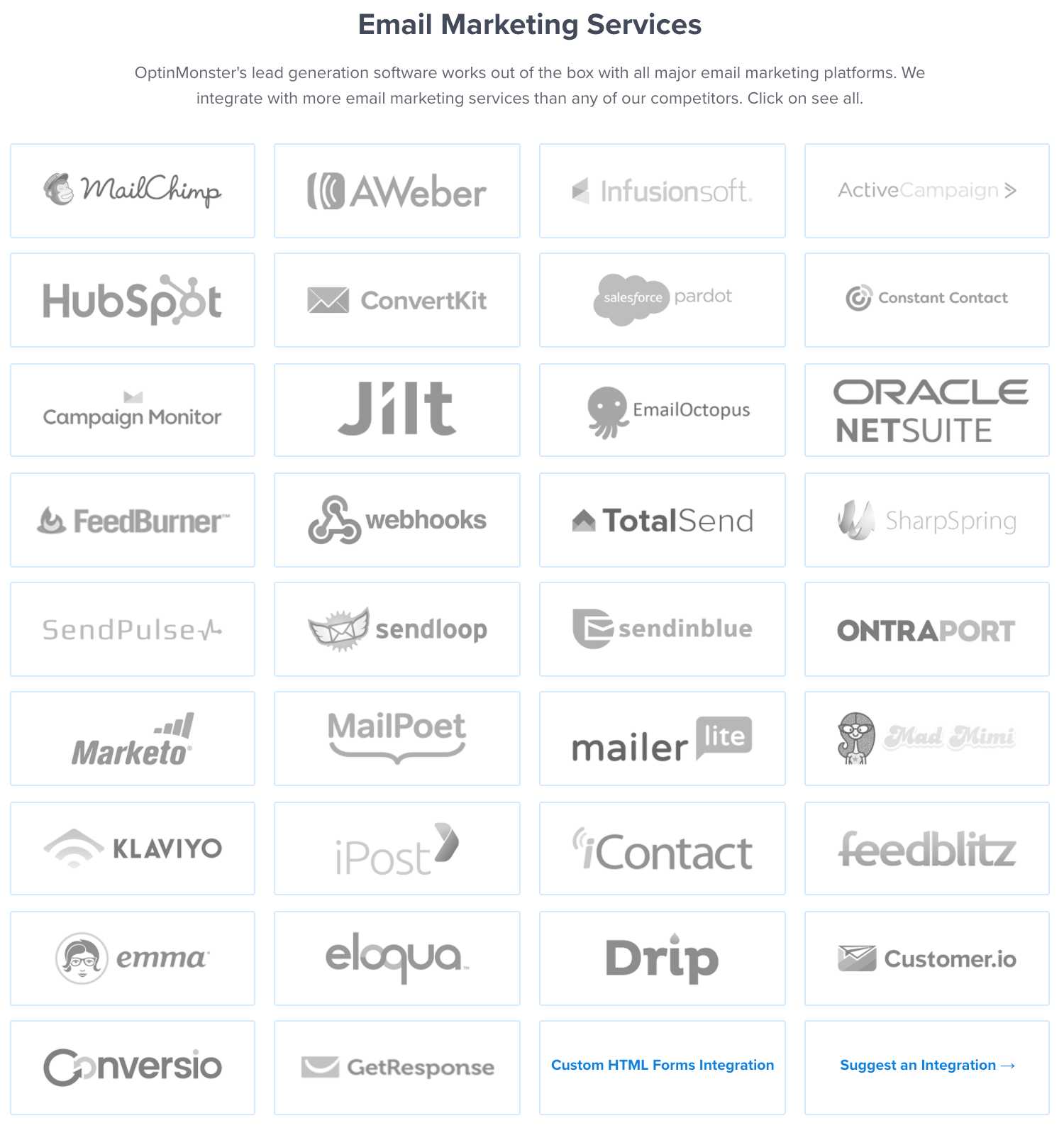 OptinMonster Integrations with Website & E-Commerce tools
