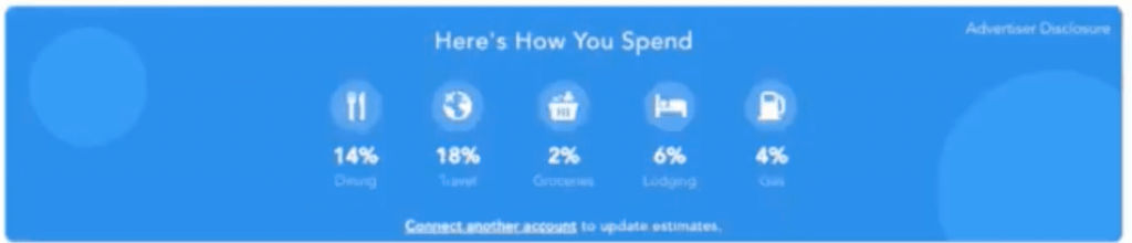 Spending Patterns Feature