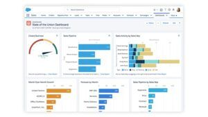 Salesforce CRM dashboard review